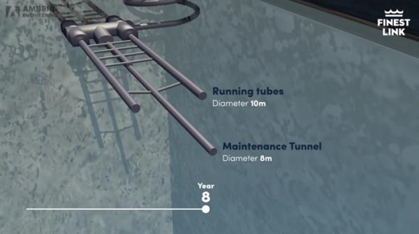 FinEst Link Helsinki–Tallinn Tunnel tubes